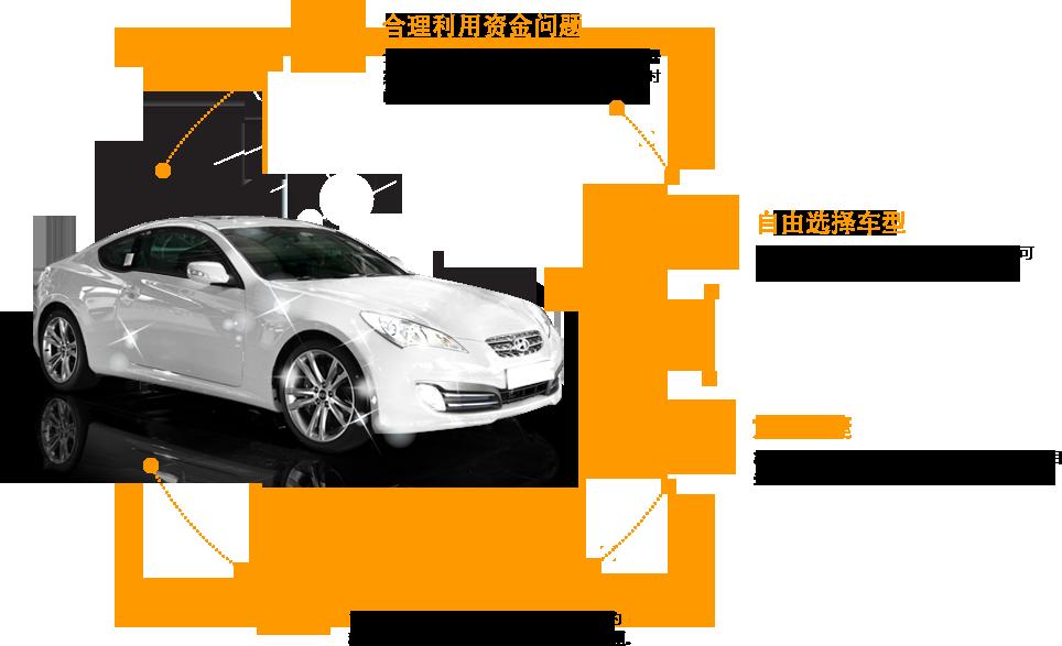 合理利用资金问题,自由选择车型,方便快捷,合理避税、方便管理